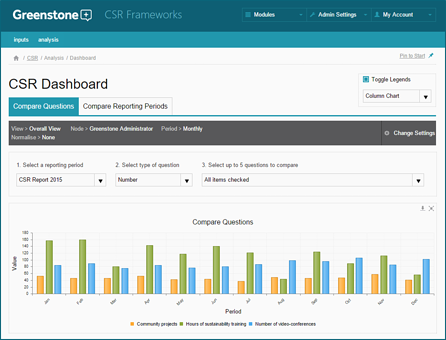 CSR Dashboard.png