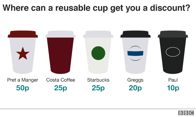 Coffee_cups_BBC_2.png