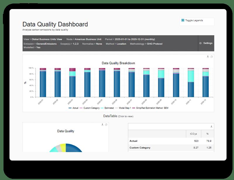 Data assurance and validation