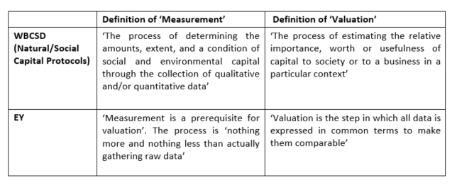 Impacts_Definition_table.png