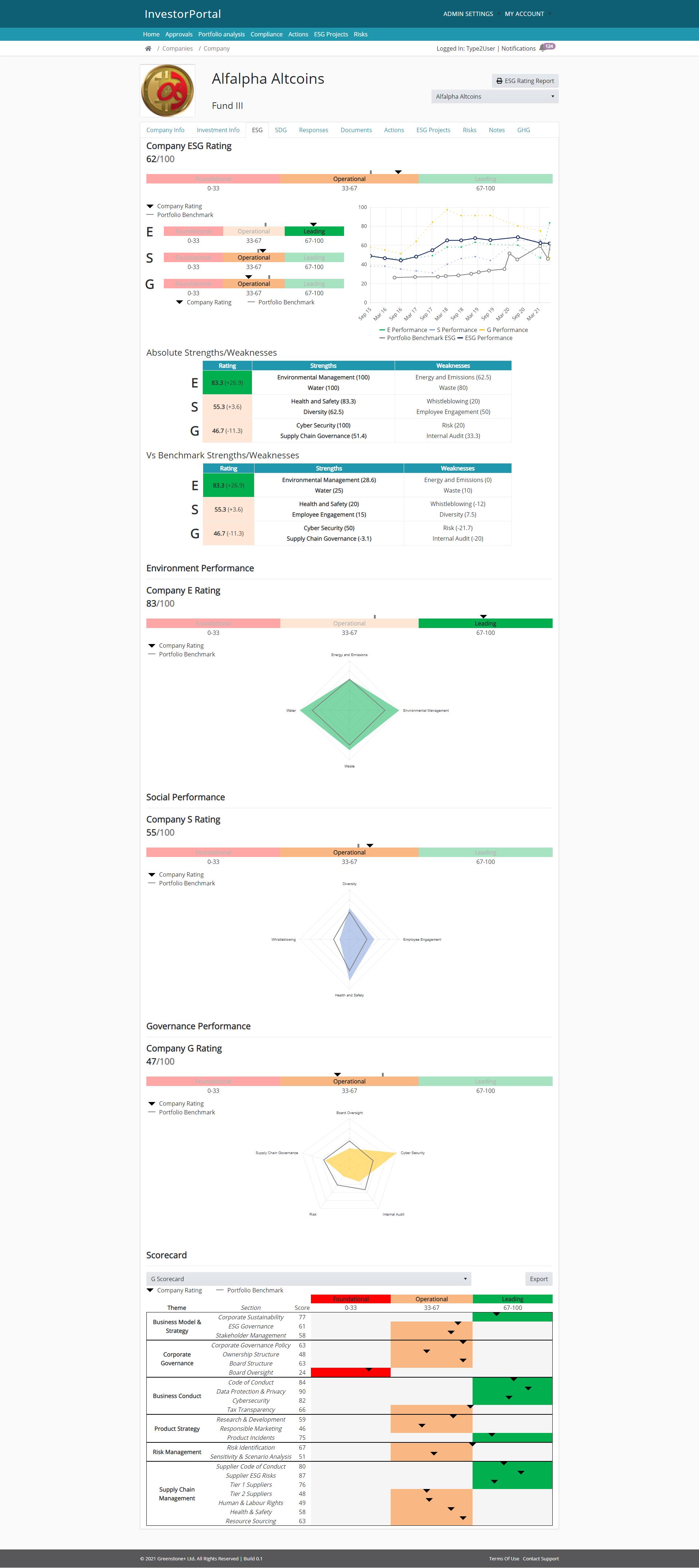 InvestorPortal ESG Dashboard Example