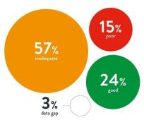 SDGs-web-3