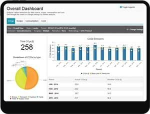 Sustainability software dashboard