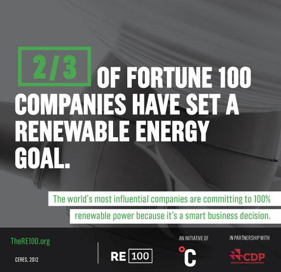 re100-climate-fortune-500.jpg
